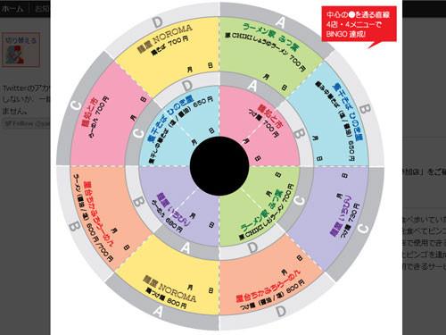 奈良ラーメンのスタンプラリー『汁喰街道~シルクぅロード~2013』-02