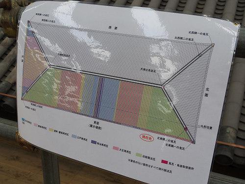 正倉院正倉整備工事現場公開(第5回)-22