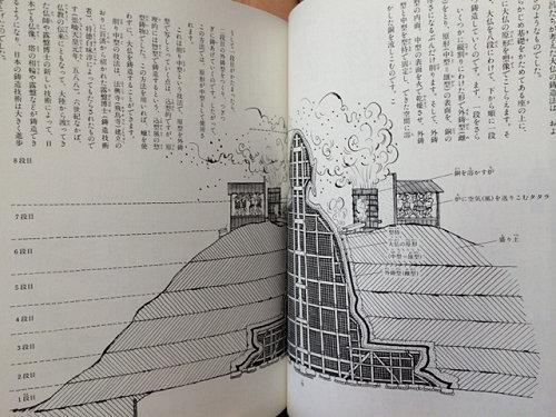 香取忠彦『新装版 奈良の大仏』-02