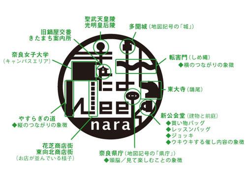 奈良きたまちweek2014-03